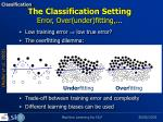 the classification setting error over under fitting