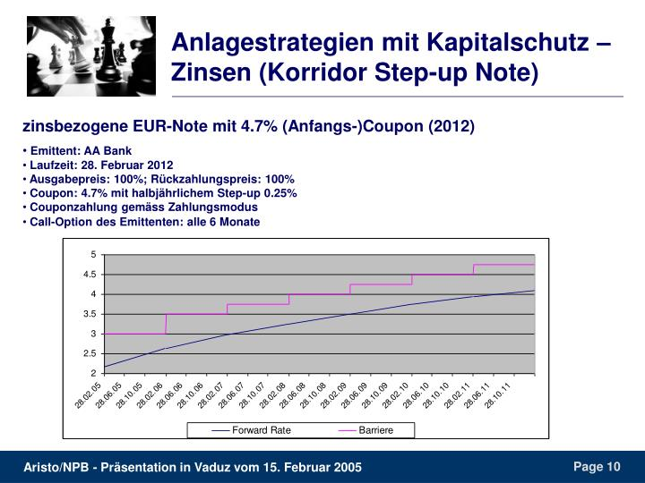 Anlagestrategien mit Kapitalschutz – Zinsen (Korridor Step-up Note)