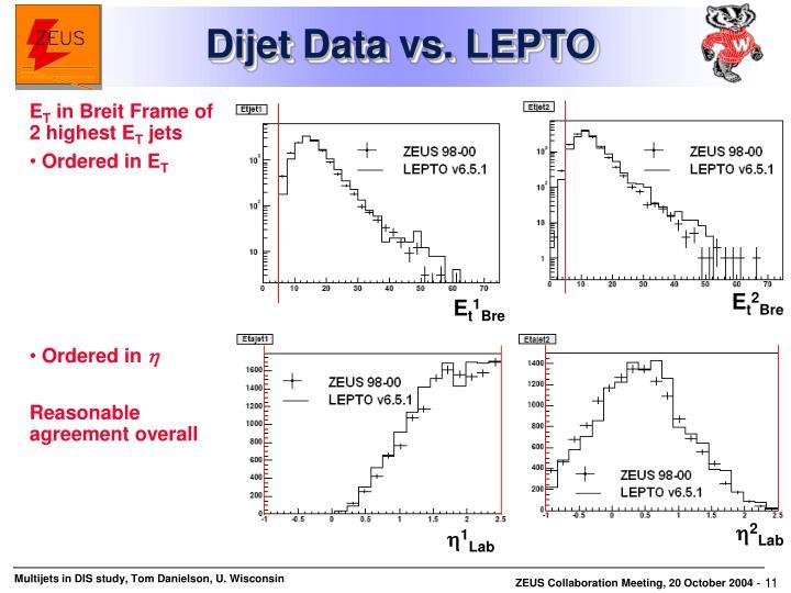 Dijet Data vs. LEPTO