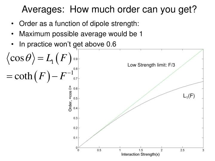 Averages:  How much order can you get?