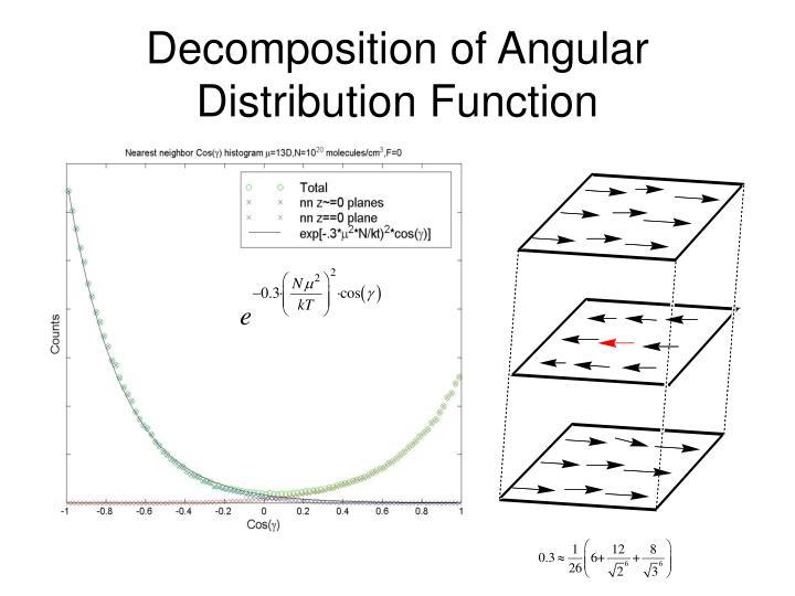 Decomposition of Angular Distribution Function