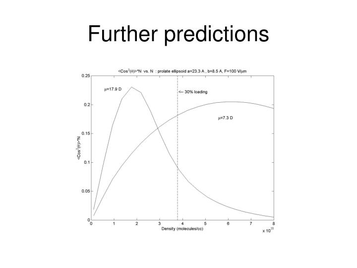 Further predictions