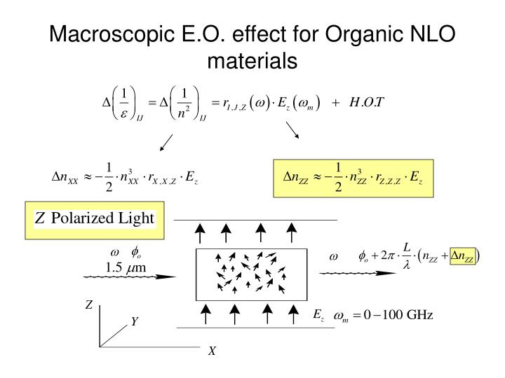 Macroscopic E.O. effect for Organic NLO materials