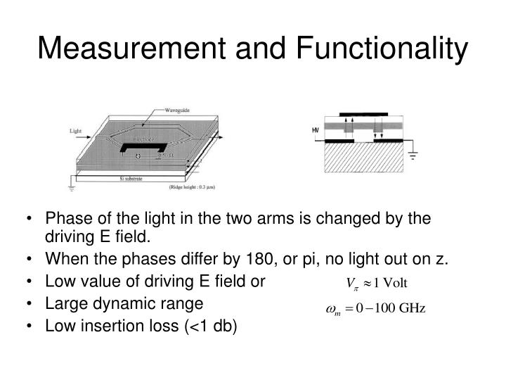 Measurement and Functionality