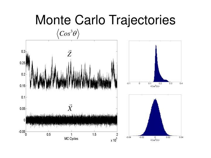 Monte Carlo Trajectories