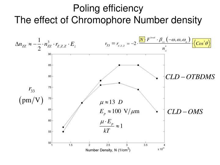 Poling efficiency