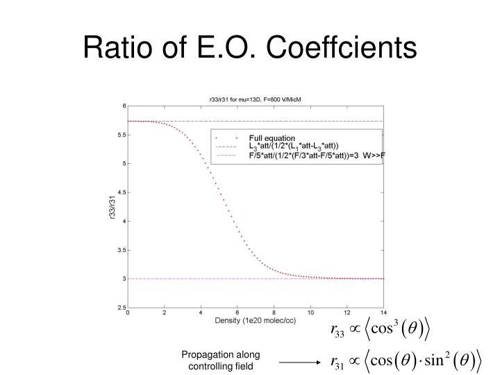 Ratio of E.O. Coeffcients