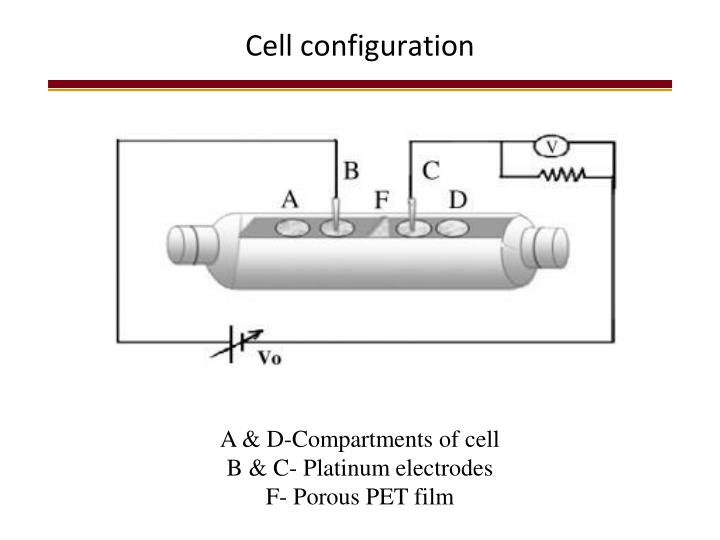 Cell configuration