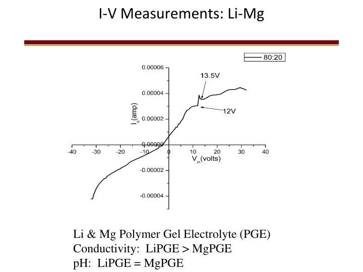 I-V Measurements: Li-Mg