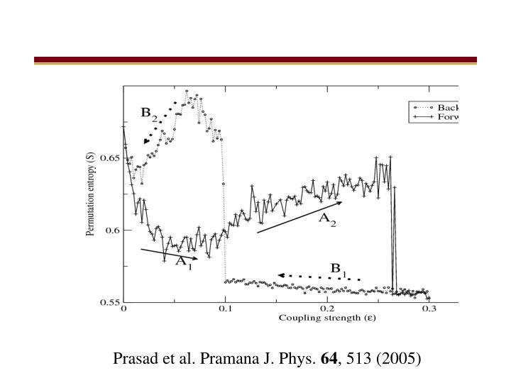 Prasad et al. Pramana J. Phys.