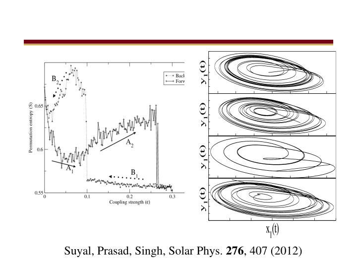 Suyal, Prasad, Singh, Solar Phys.