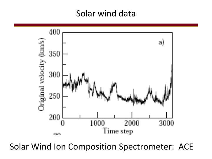 Solar wind data