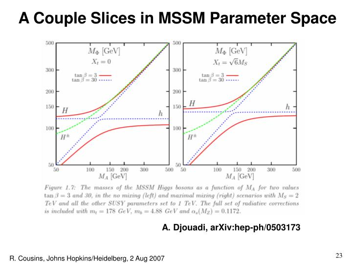 A Couple Slices in MSSM Parameter Space
