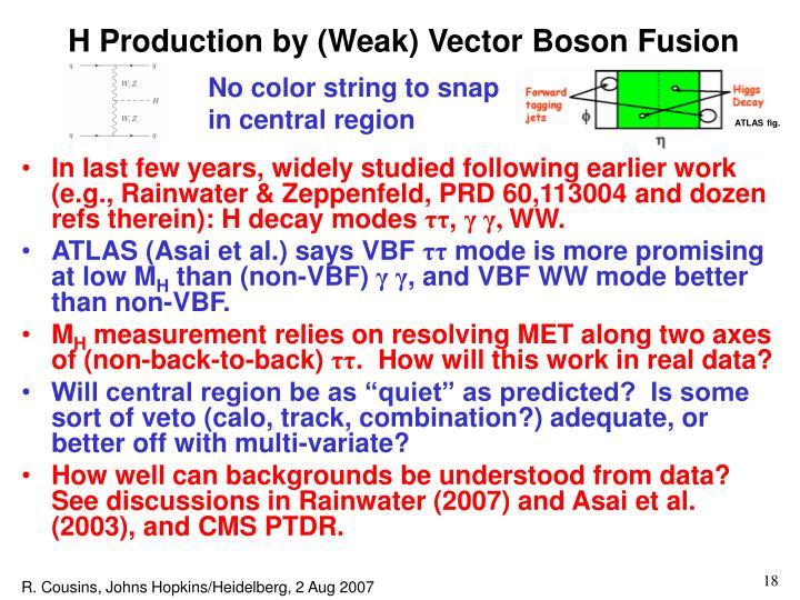 H Production by (Weak) Vector Boson Fusion