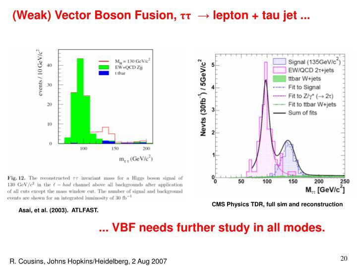 (Weak) Vector Boson Fusion,