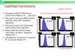cal2had corrections