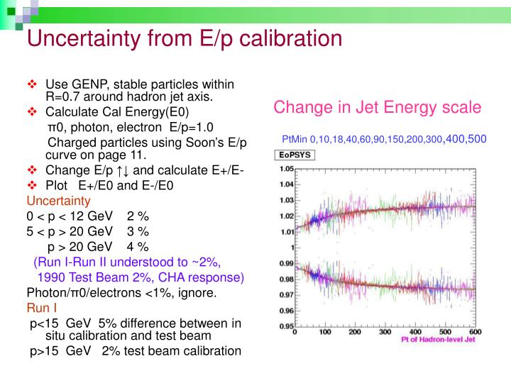 Uncertainty from E/p calibration