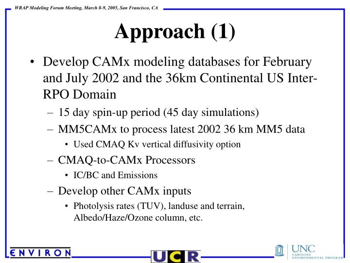 Develop CAMx modeling databases for February and July 2002 and the 36km Continental US Inter-RPO Domain