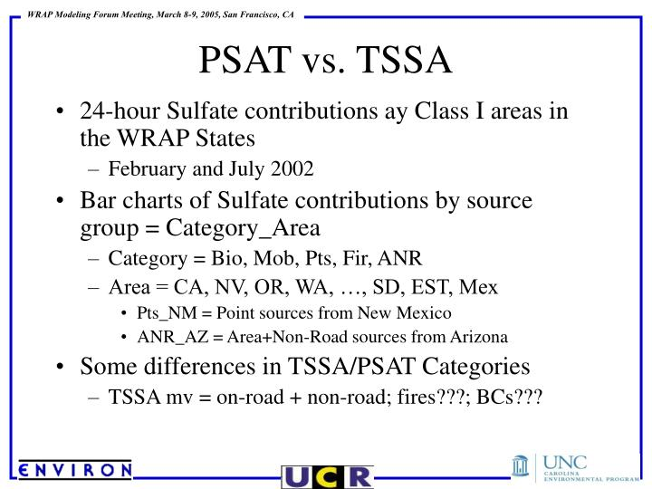 24-hour Sulfate contributions ay Class I areas in the WRAP States