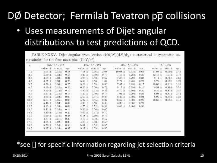 DØ Detector;  Fermilab Tevatron pp collisions