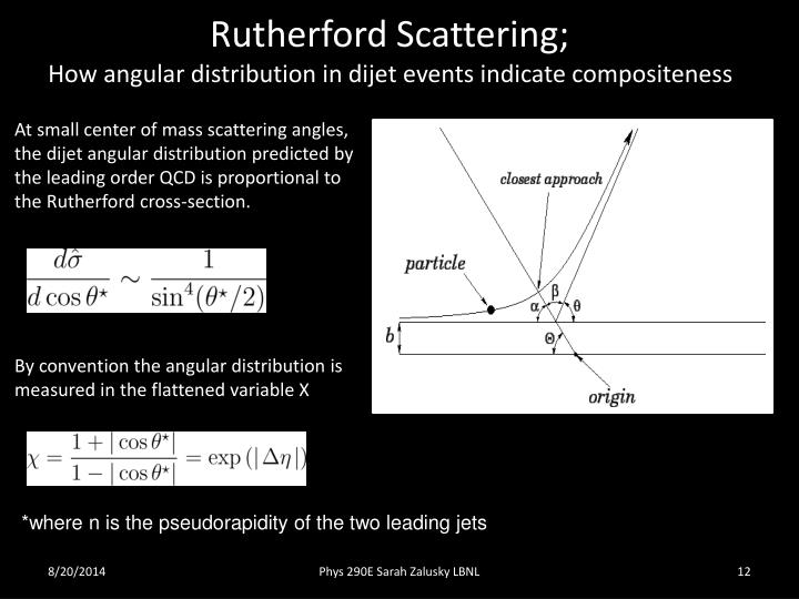 Rutherford Scattering;