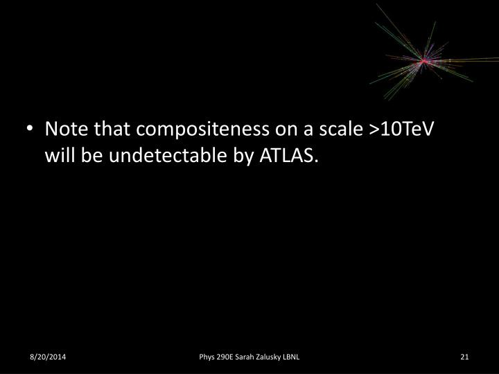 Note that compositeness on a scale >10TeV will be undetectable by ATLAS.
