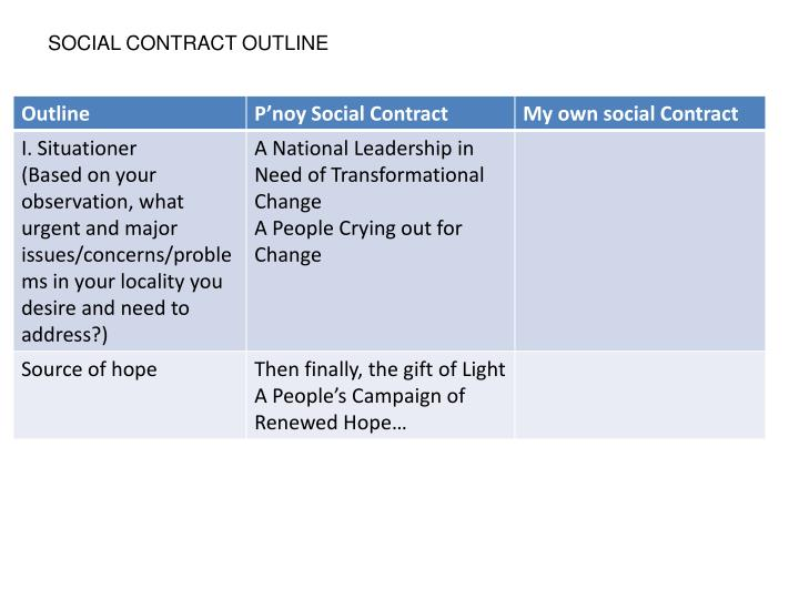 SOCIAL CONTRACT OUTLINE
