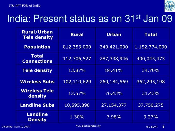 India: Present status as on 31