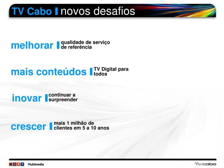 TV Cabo
