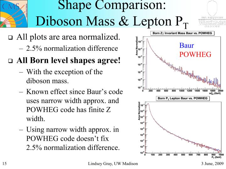 Shape Comparison: