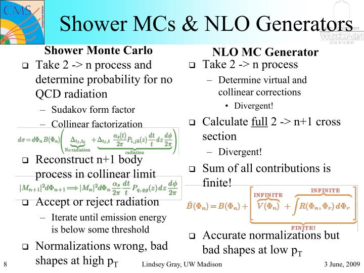 Shower MCs & NLO Generators