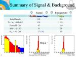 summary of signal background