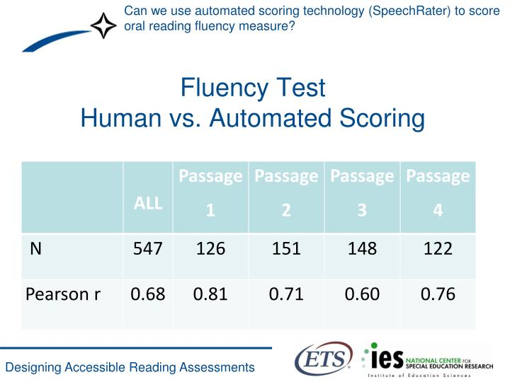 Can we use automated scoring technology (SpeechRater) to score oral reading fluency measure?