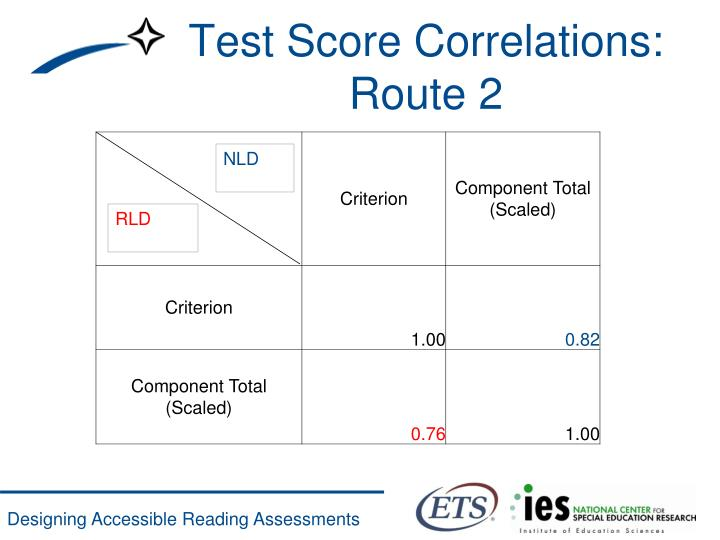 Test Score Correlations: Route 2