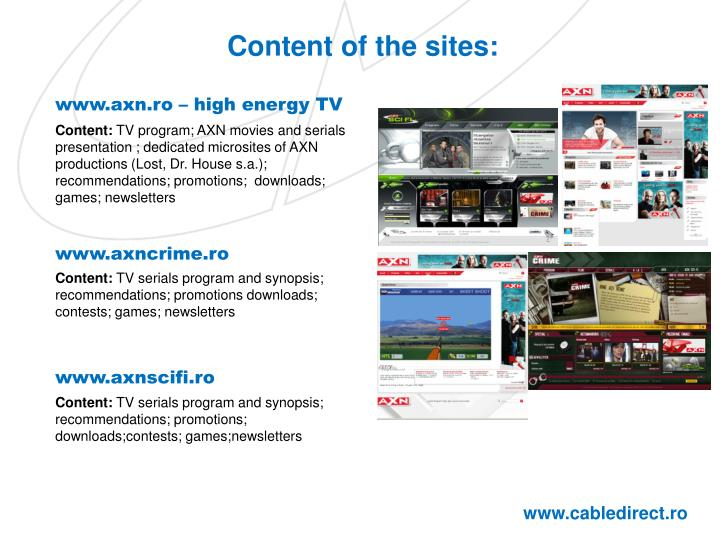 Content of the sites: