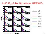 lhc e t of the 4th jet from herwig
