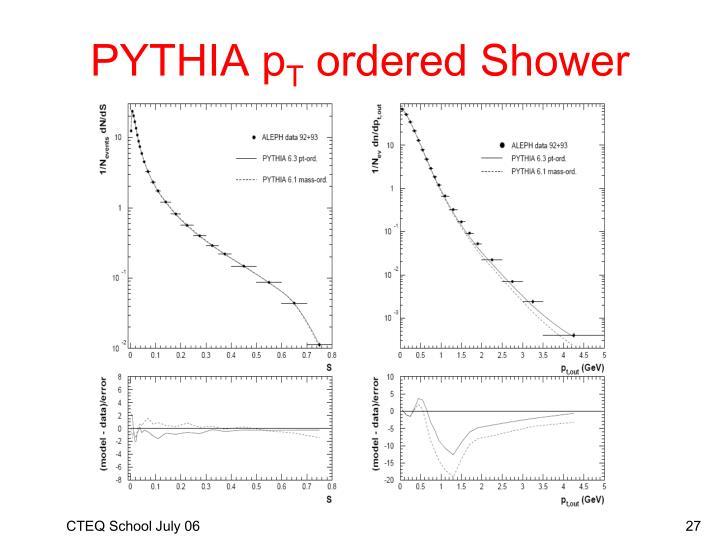 PYTHIA p