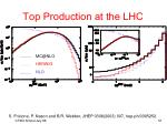 top production at the lhc