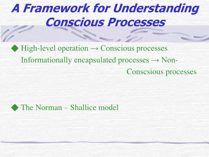 ◆ High-level operation → Conscious processes