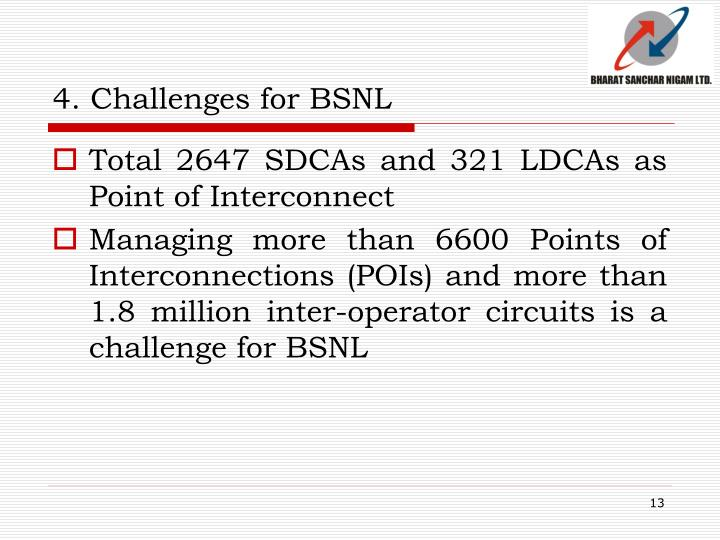 4. Challenges for BSNL