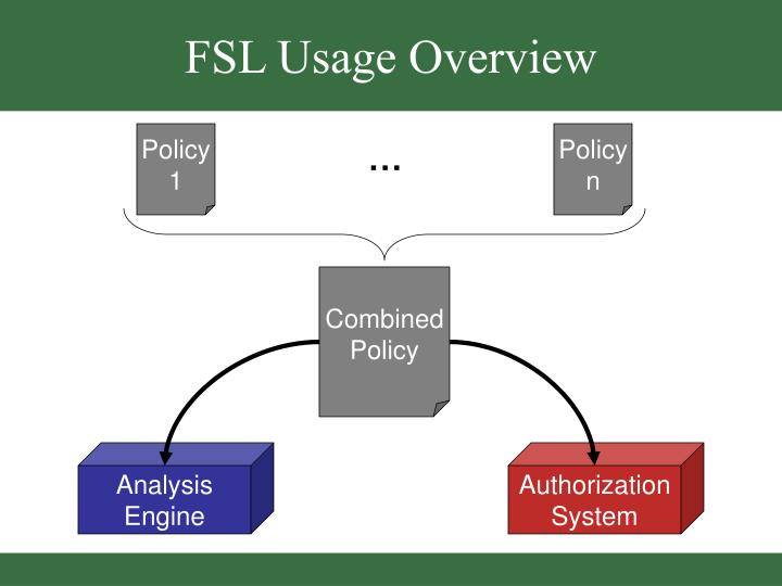 FSL Usage Overview