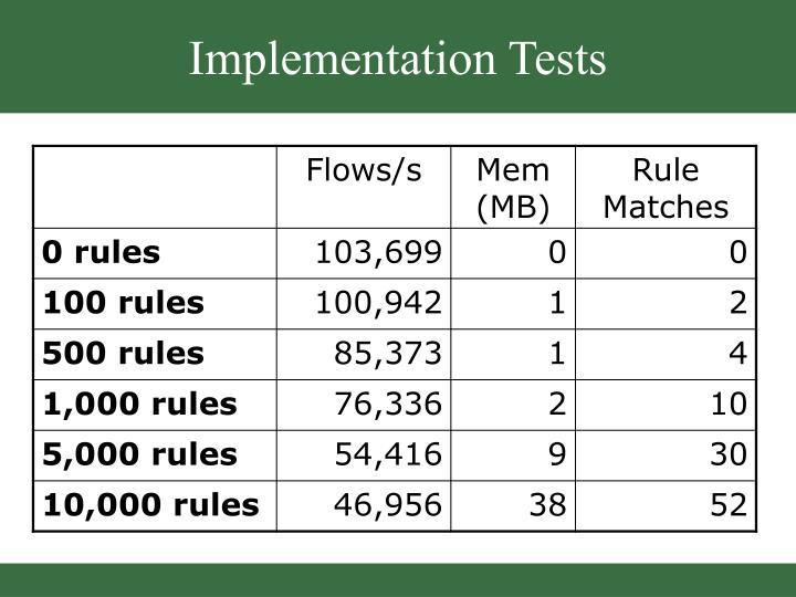 Implementation Tests
