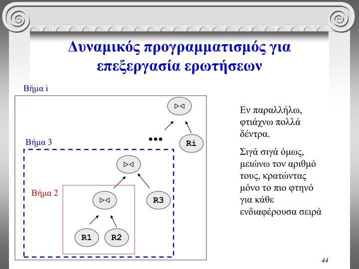 Δυναμικός προγραμματισμός για επεξεργασία ερωτήσεων