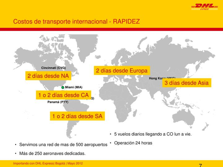 Costos de transporte internacional - RAPIDEZ