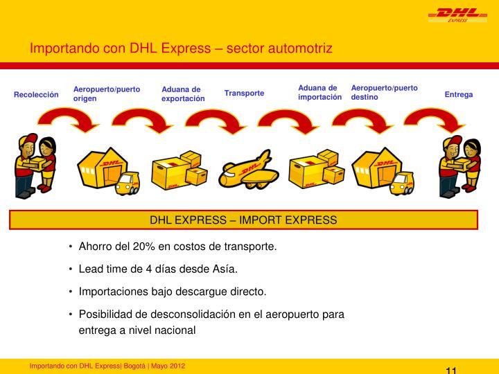 Importando con DHL Express – sector automotriz