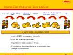 importando con dhl express sector automotriz