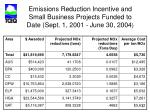 emissions reduction incentive and small business projects funded to date sept 1 2001 june 30 2004