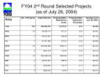 fy04 2 nd round selected projects as of july 26 2004
