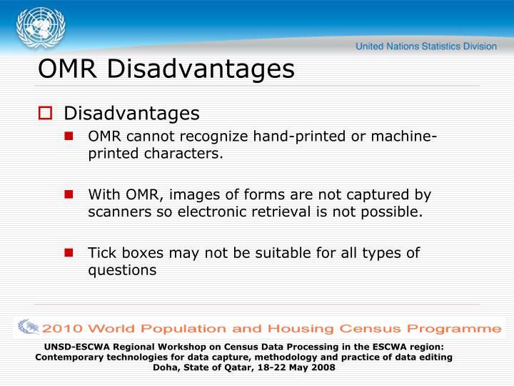 OMR Disadvantages