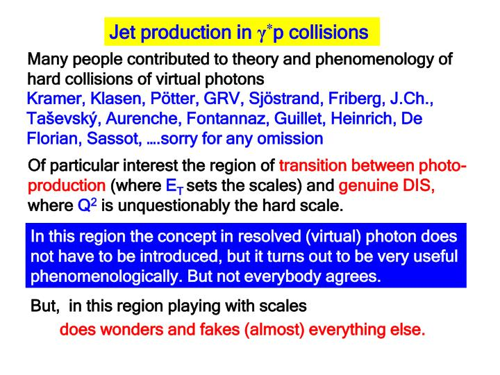 Jet production in